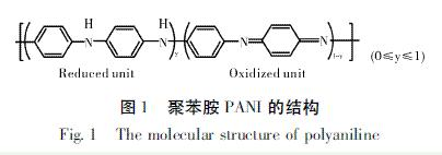 图1  聚苯胺PANI的结构