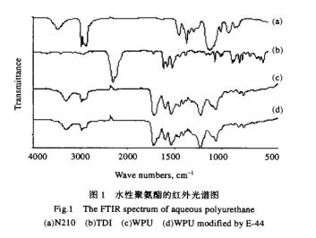 红外光谱分析表明环氧树脂的羟基和环氧基全部参与反应生成了环氧改性