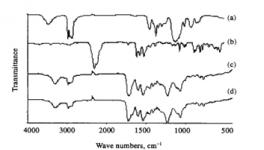 环氧改性水性聚氨酯涂料的合成与性能研究