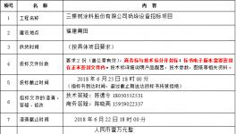三棵树涂料6月份最新招标信息发布